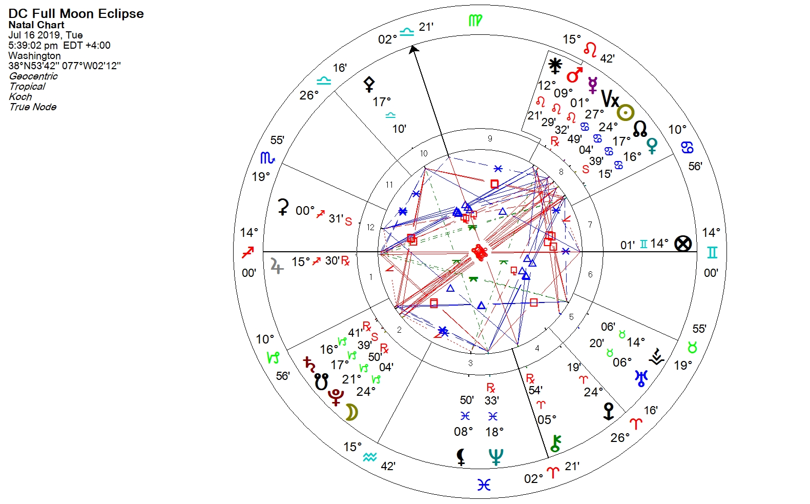 Starcats' 2019 Planetary Motion Guide